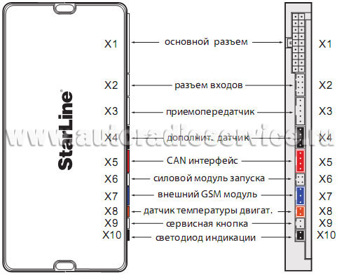Схема подключения автосигнализации starline a9: http://sixtfiv.appspot.com/shema-podklyucheniya-avtosignalizacii.html