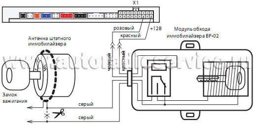 Если требуется подключить модуль обхода в разрыв антенны штатного иммобилайзера, рекомендуем использовать эту схему...