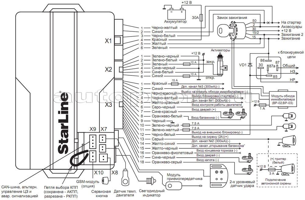 Технические характеристики — Установка автосигнализаций StarLine A8